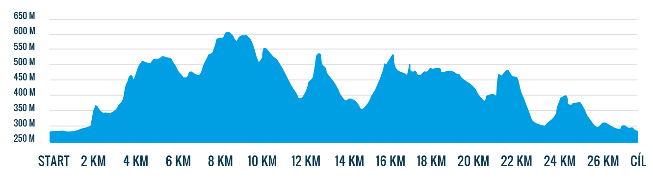 profil_trate_bike